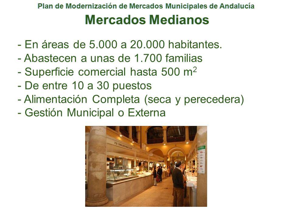 Plan de Modernización de Mercados Municipales de Andalucía Mercados Medianos - En áreas de 5.000 a 20.000 habitantes. - Abastecen a unas de 1.700 fami