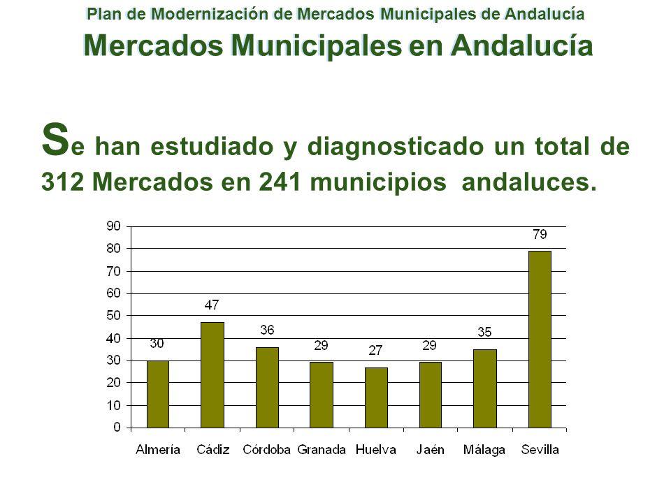 Plan de Modernización de Mercados Municipales de Andalucía Puestos de Venta en los Mercados Andaluces S e han estudiado y diagnosticado cerca de 8.000 puestos de venta en mercados municipales.