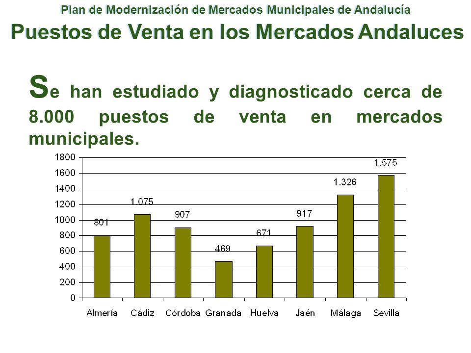 Plan de Modernización de Mercados Municipales de Andalucía Puestos de Venta en los Mercados Andaluces S e han estudiado y diagnosticado cerca de 8.000