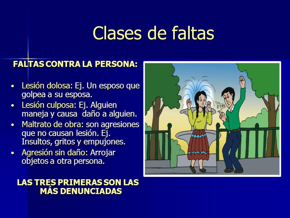 Clases de faltas FALTAS CONTRA LA PERSONA: Lesión dolosa: Ej.