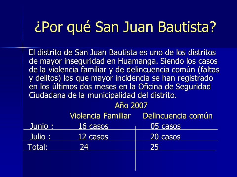 ¿Por qué San Juan Bautista? El distrito de San Juan Bautista es uno de los distritos de mayor inseguridad en Huamanga. Siendo los casos de la violenci
