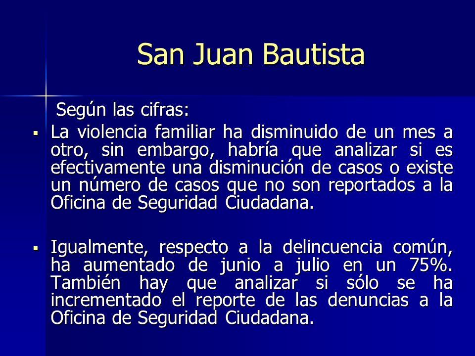 San Juan Bautista Según las cifras: Según las cifras: La violencia familiar ha disminuido de un mes a otro, sin embargo, habría que analizar si es efe