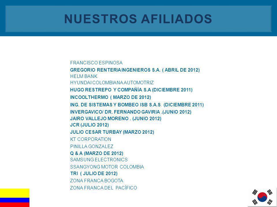 5 NUESTROS AFILIADOS FRANCISCO ESPINOSA GREGORIO RENTERIA INGENIEROS S.A. ( ABRIL DE 2012) HELM BANK HYUNDAI COLOMBIANA AUTOMOTRIZ HUGO RESTREPO Y COM