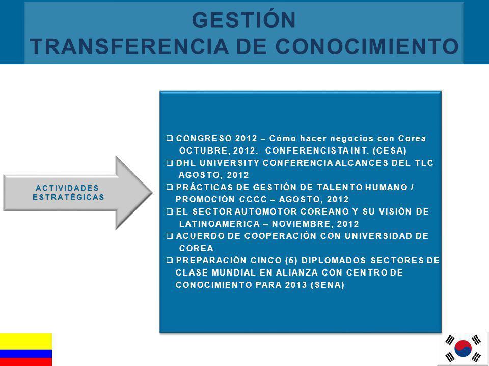 8 GESTIÓN TRANSFERENCIA DE CONOCIMIENTO ACTIVIDADESESTRATÉGICAS CONGRESO 2012 – Cómo hacer negocios con Corea CONGRESO 2012 – Cómo hacer negocios con