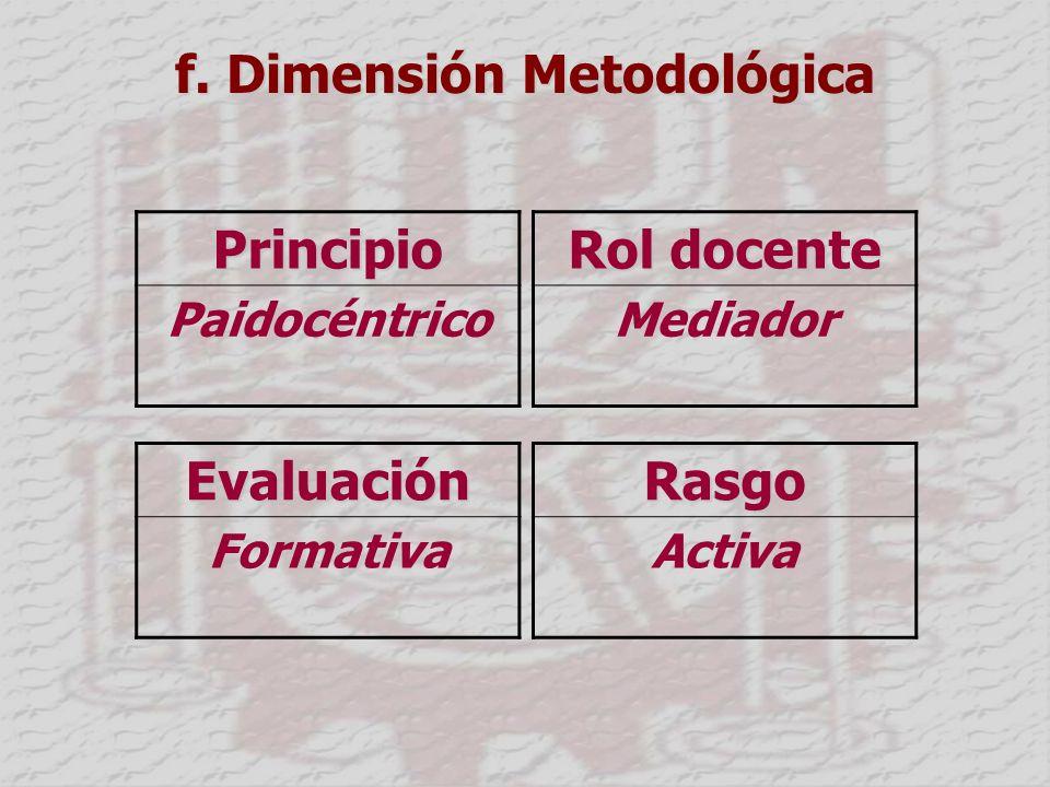 f. Dimensión Metodológica Principio Paidocéntrico Rol docente Mediador Evaluación FormativaRasgo Activa