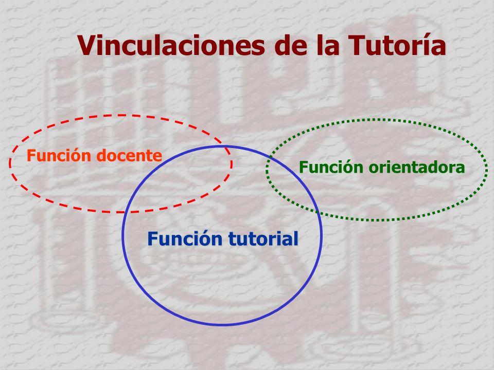 Vinculaciones de la Tutoría Vinculaciones de la Tutoría Función docente Función orientadora Función tutorial