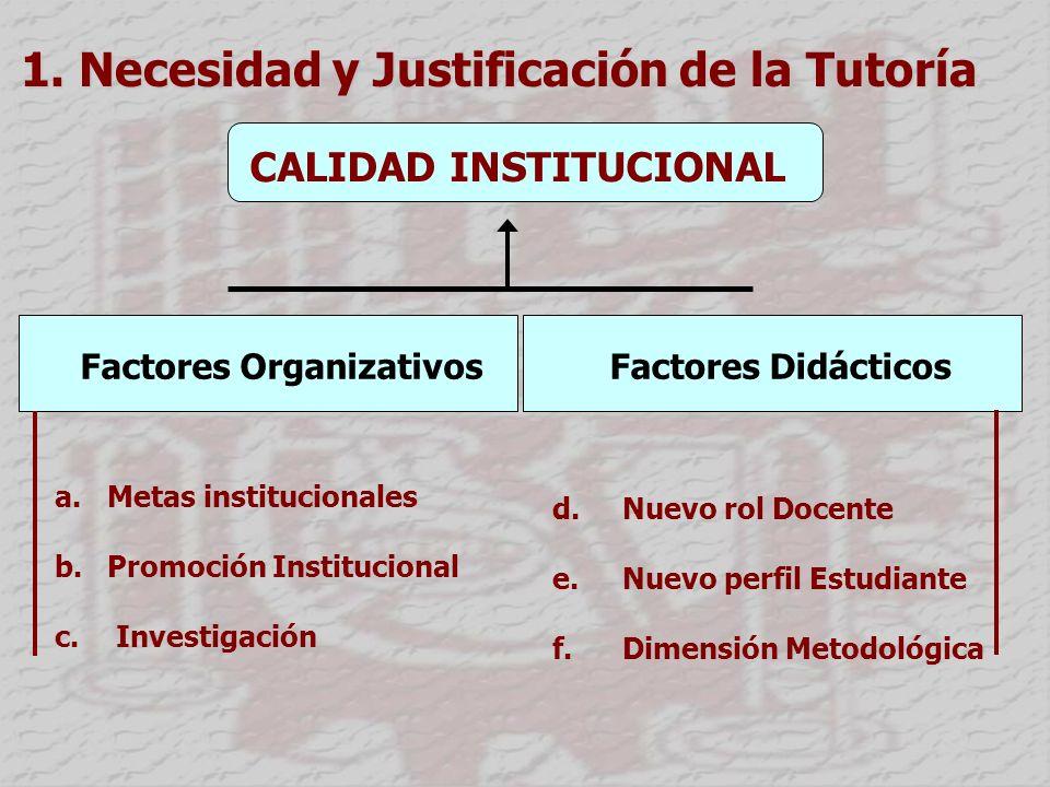 1. Necesidad y Justificación de la Tutoría CALIDAD INSTITUCIONAL Factores Organizativos Factores Didácticos a.Metas institucionales b.Promoción Instit