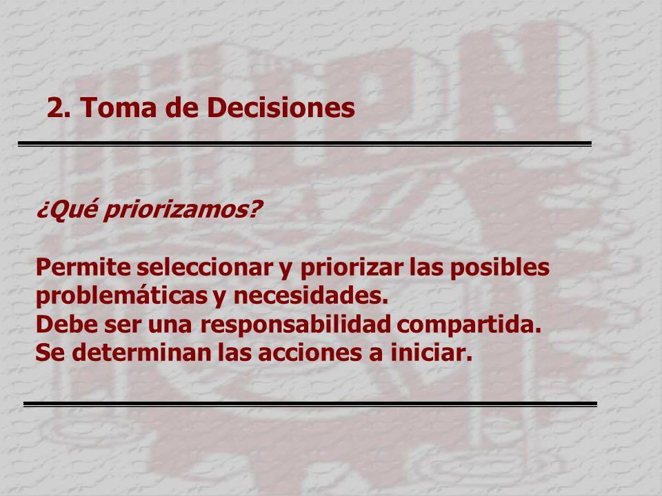 2.Toma de Decisiones ¿ Qué priorizamos.