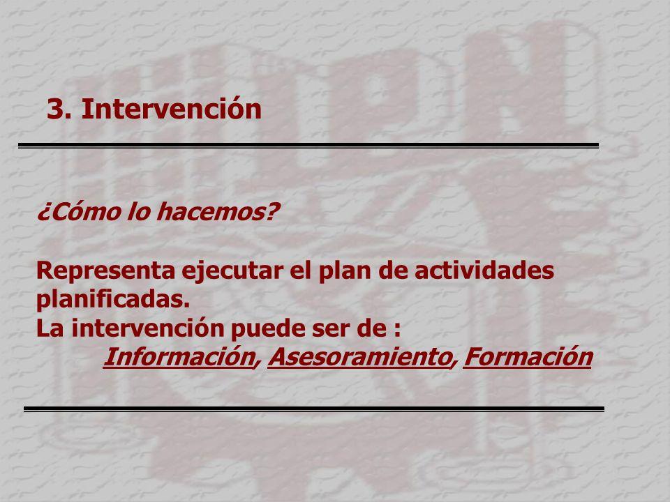 3.Intervención ¿Cómo lo hacemos. Representa ejecutar el plan de actividades planificadas.