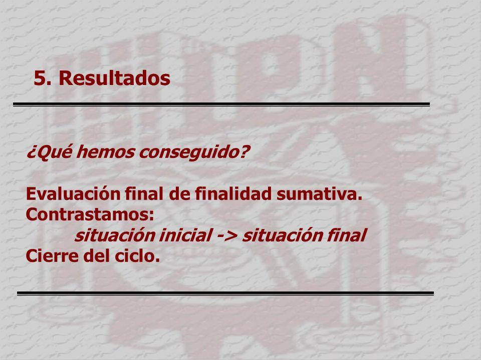 5.Resultados ¿Qué hemos conseguido. Evaluación final de finalidad sumativa.