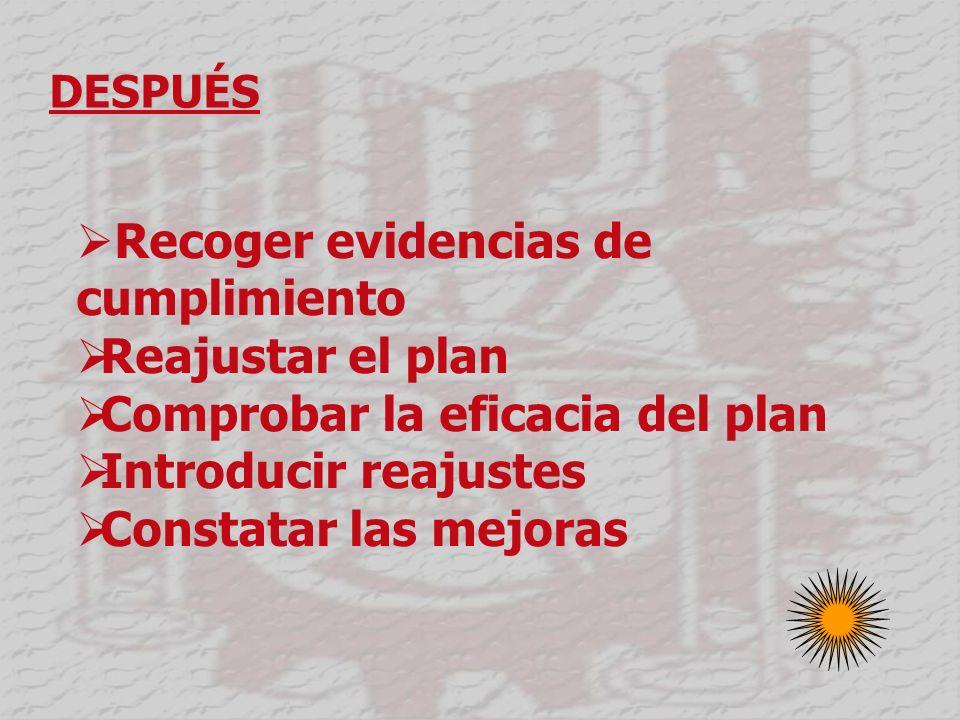 DESPUÉS Recoger evidencias de cumplimiento Reajustar el plan Comprobar la eficacia del plan Introducir reajustes Constatar las mejoras