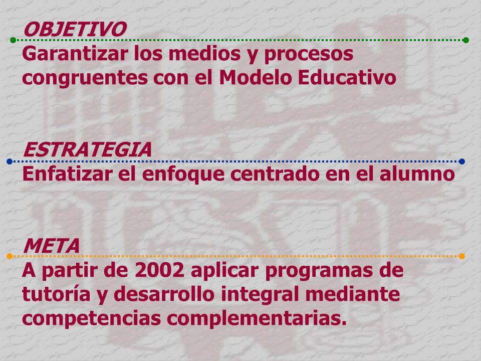 OBJETIVO Garantizar los medios y procesos congruentes con el Modelo EducativoESTRATEGIA Enfatizar el enfoque centrado en el alumnoMETA A partir de 2002 aplicar programas de tutoría y desarrollo integral mediante competencias complementarias.