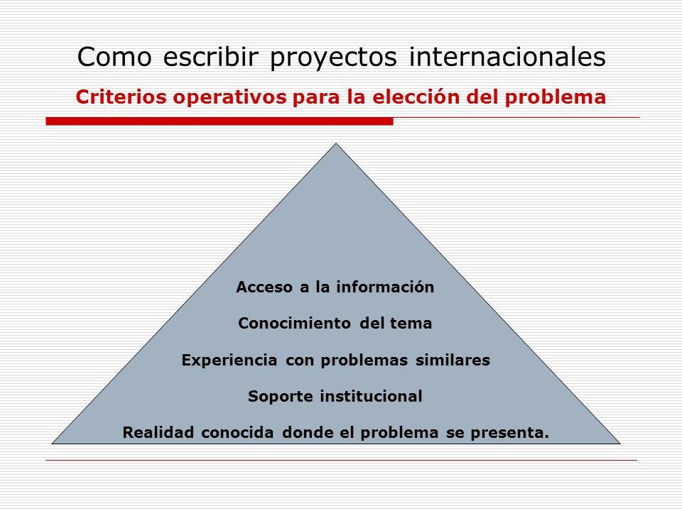 Como escribir proyectos internacionales Criterios operativos para la elección del problema Acceso a la información Conocimiento del tema Experiencia c