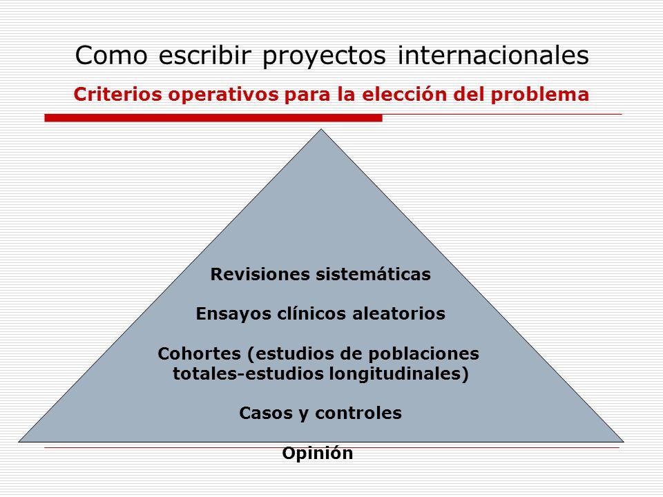 Como escribir proyectos internacionales Criterios operativos para la elección del problema Revisiones sistemáticas Ensayos clínicos aleatorios Cohorte