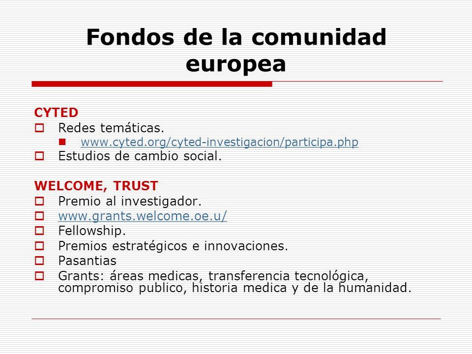 Fondos de la comunidad europea CYTED Redes temáticas. www.cyted.org/cyted-investigacion/participa.php Estudios de cambio social. WELCOME, TRUST Premio