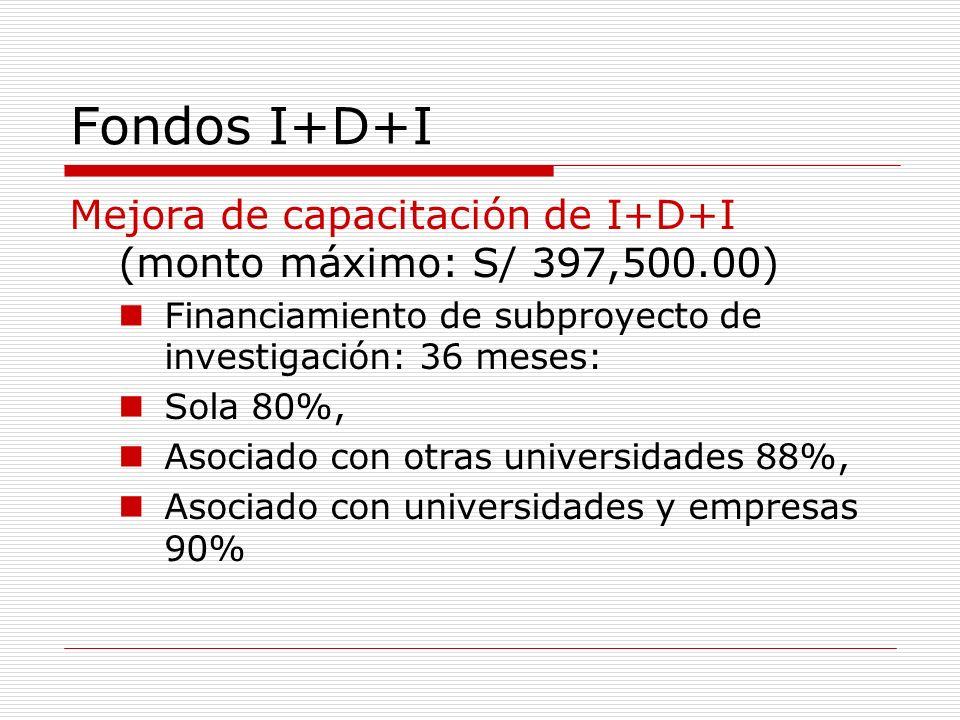 Fondos I+D+I Mejora de capacitación de I+D+I (monto máximo: S/ 397,500.00) Financiamiento de subproyecto de investigación: 36 meses: Sola 80%, Asociad