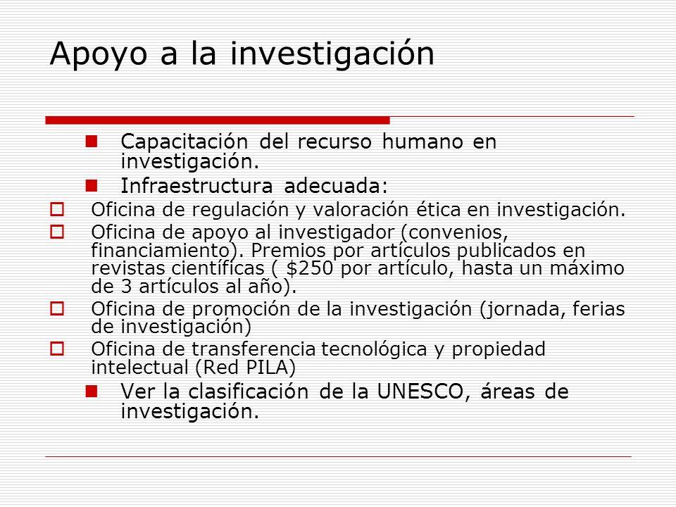 Recursos humanos: Equipo técnico Investigador principal (Registrado en Registro Nacional de Investigadores de CONCYTEC).
