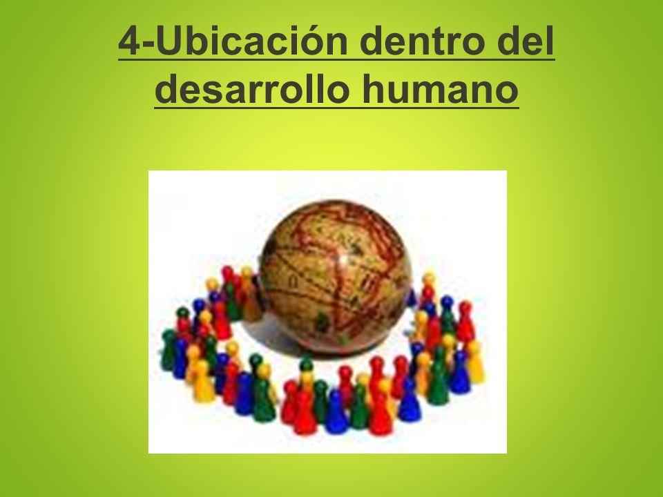 4-Ubicación dentro del desarrollo humano