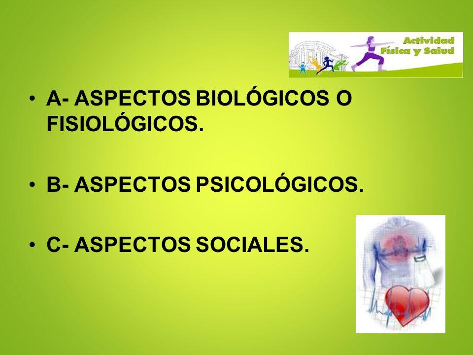 A- ASPECTOS BIOLÓGICOS O FISIOLÓGICOS. B- ASPECTOS PSICOLÓGICOS. C- ASPECTOS SOCIALES.