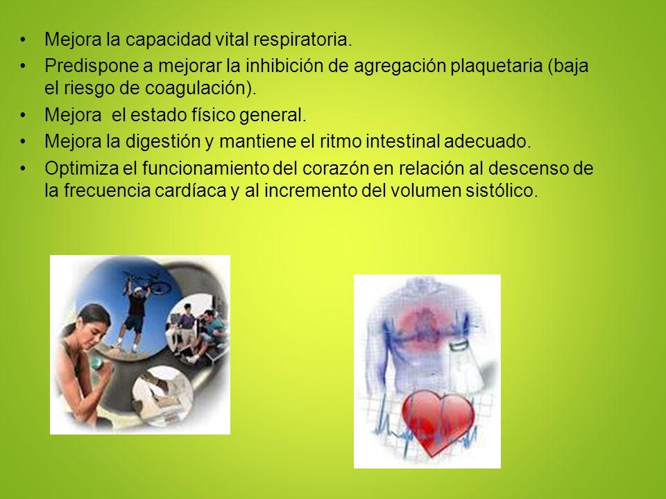 Mejora la capacidad vital respiratoria. Predispone a mejorar la inhibición de agregación plaquetaria (baja el riesgo de coagulación). Mejora el estado
