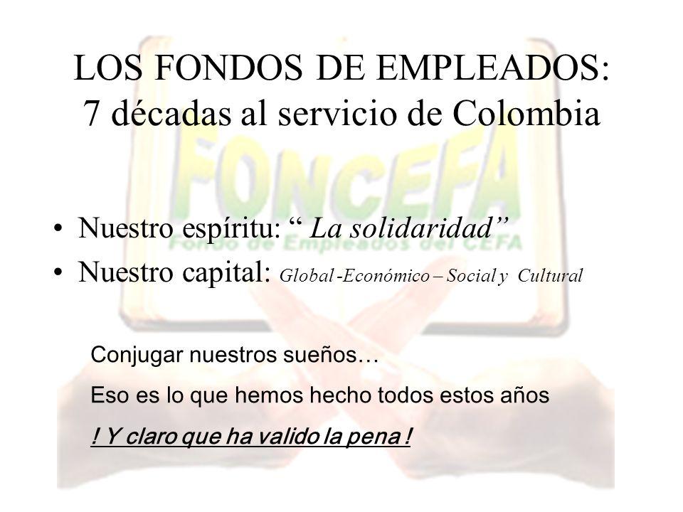LOS FONDOS DE EMPLEADOS: 7 décadas al servicio de Colombia Nuestro espíritu: La solidaridad Nuestro capital: Global -Económico – Social y Cultural Con