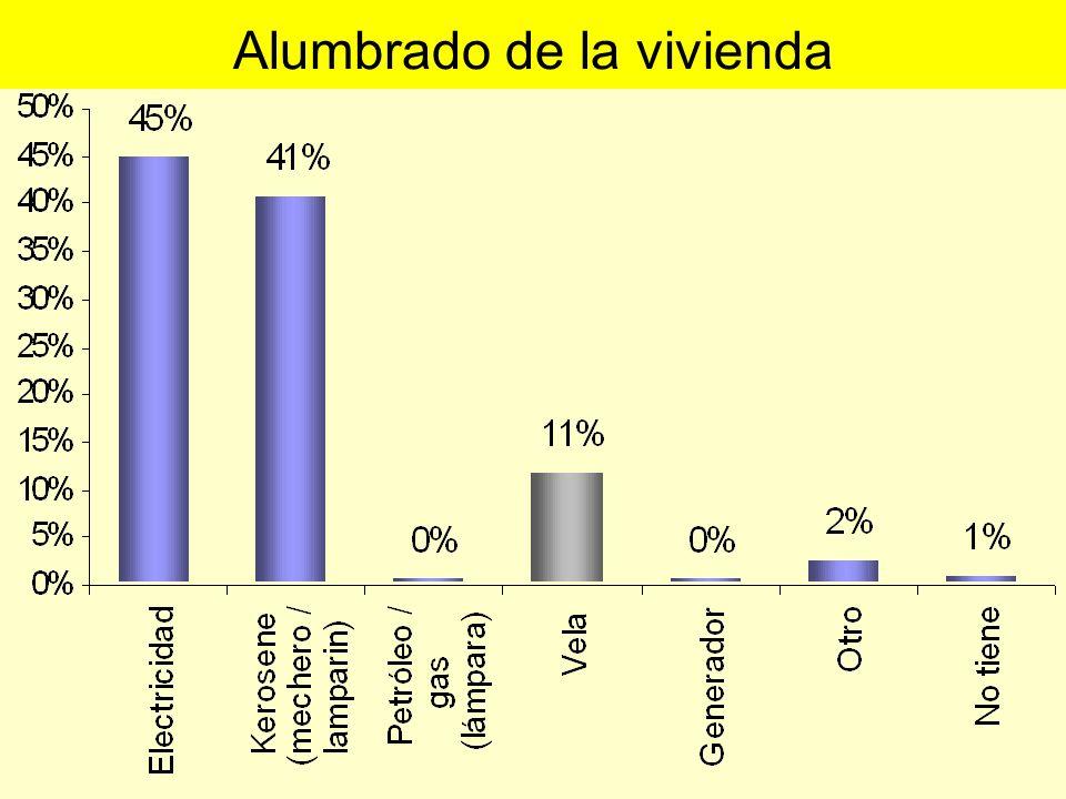 Agenda pendiente 2.DESARROLLO EDUCATIVO: -Implementación del PER Amazonas.