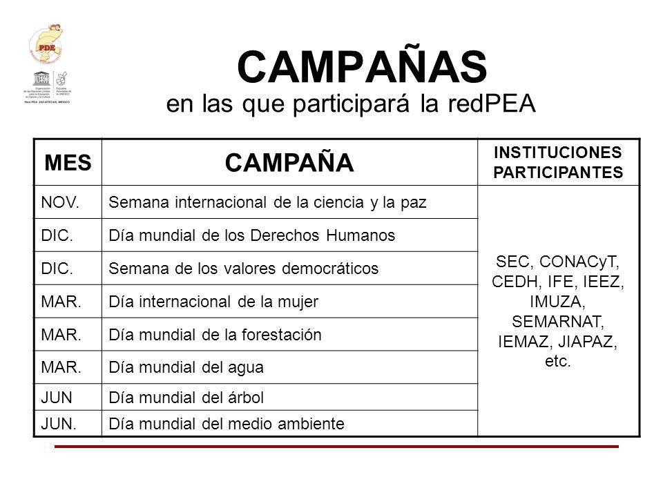 CAMPAÑAS en las que participará la redPEA MES CAMPAÑA INSTITUCIONES PARTICIPANTES NOV.Semana internacional de la ciencia y la paz SEC, CONACyT, CEDH,