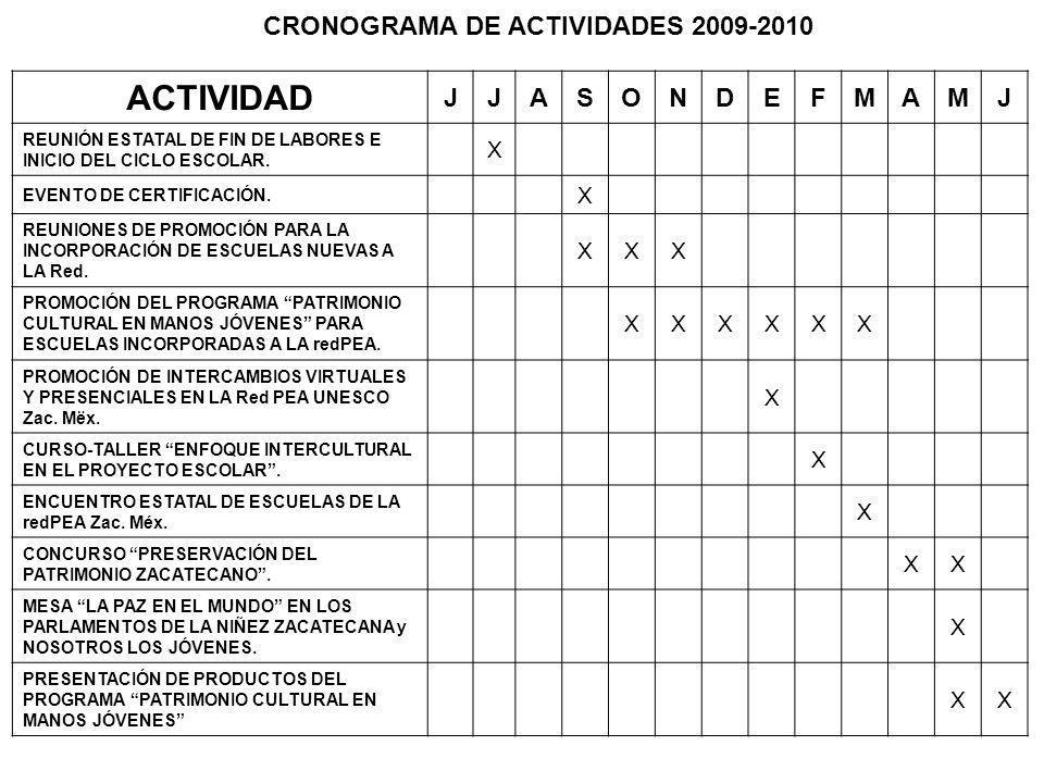 CRONOGRAMA DE ACTIVIDADES 2009-2010 ACTIVIDAD JJASONDEFMAMJ REUNIÓN ESTATAL DE FIN DE LABORES E INICIO DEL CICLO ESCOLAR. X EVENTO DE CERTIFICACIÓN. X