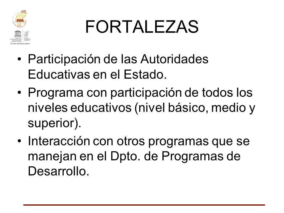 FORTALEZAS Participación de las Autoridades Educativas en el Estado. Programa con participación de todos los niveles educativos (nivel básico, medio y