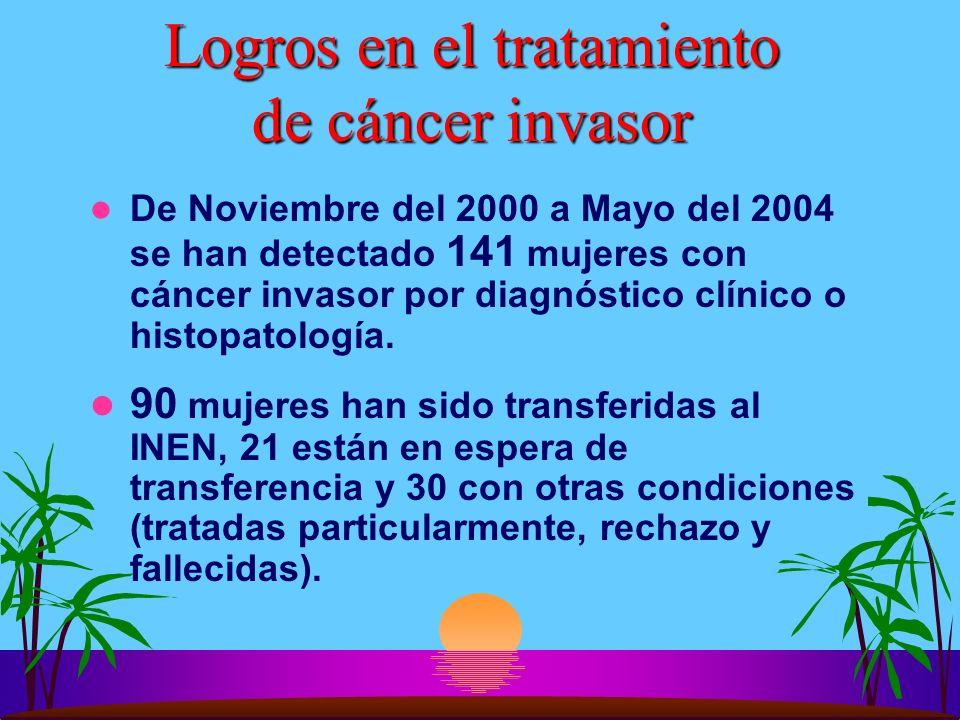 Logros en el tratamiento de cáncer invasor De Noviembre del 2000 a Mayo del 2004 se han detectado 141 mujeres con cáncer invasor por diagnóstico clíni
