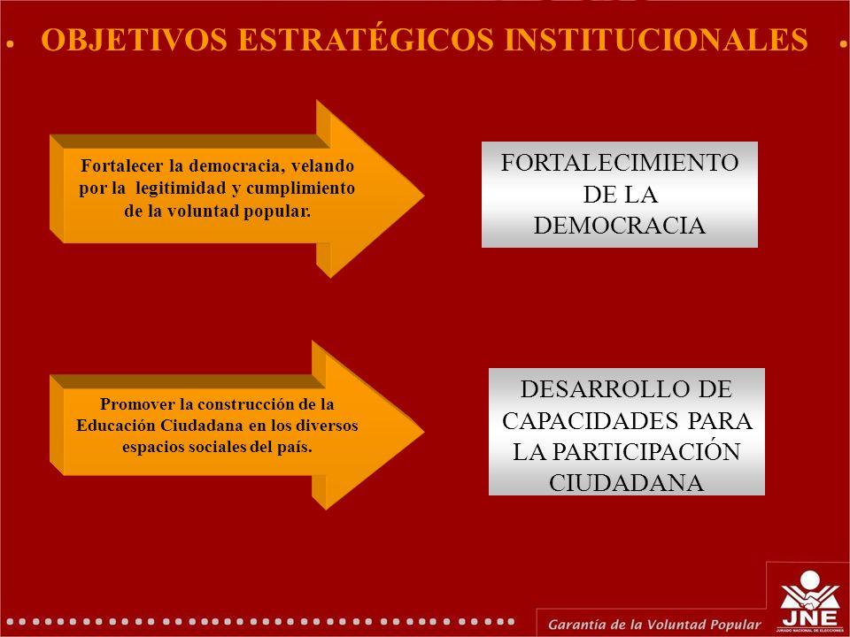 GERENCIA DE EDUCACIÓN ELECTORAL Y COMUNICACIONES OBJETIVOS ESTRATÉGICOS INSTITUCIONALES Fortalecer la democracia, velando por la legitimidad y cumplim