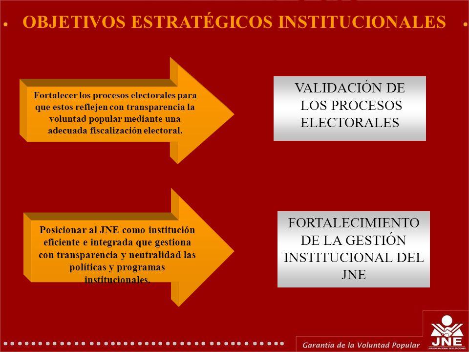 GERENCIA DE EDUCACIÓN ELECTORAL Y COMUNICACIONES Fortalecer los procesos electorales para que estos reflejen con transparencia la voluntad popular med