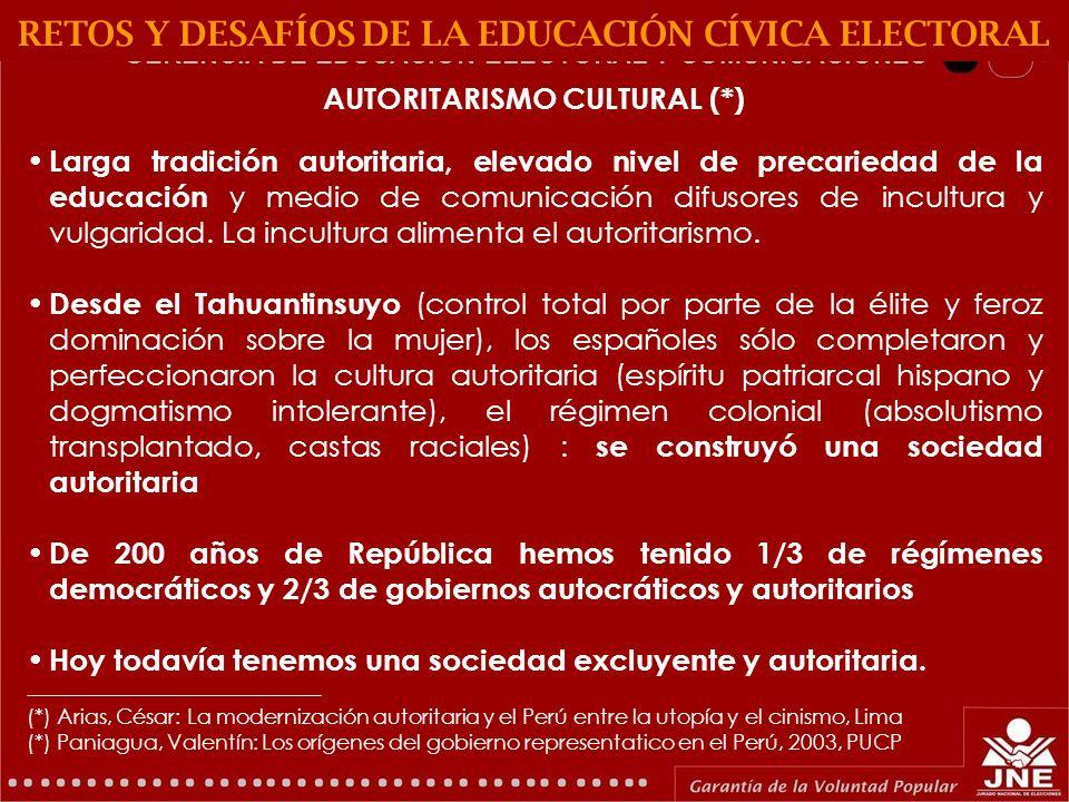 GERENCIA DE EDUCACIÓN ELECTORAL Y COMUNICACIONES AUTORITARISMO CULTURAL (*) RETOS Y DESAFÍOS DE LA EDUCACIÓN CÍVICA ELECTORAL Larga tradición autorita