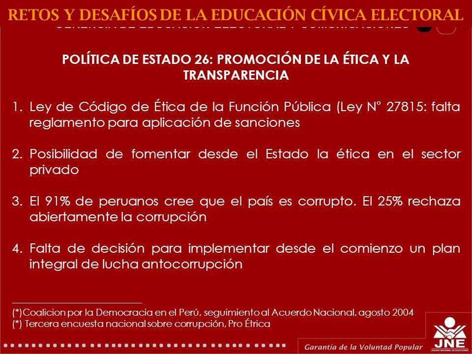 GERENCIA DE EDUCACIÓN ELECTORAL Y COMUNICACIONES PROFUNDOS CAMBIOS POLÍTICOS EN EL ELECTORADO PERUANO (*) RETOS Y DESAFÍOS DE LA EDUCACIÓN CÍVICA ELECTORAL 1.Proceso de envejecimiento en los votantes: 50% tiene menos de 35 años 2.Desmovilización juvenil y bajos niveles de cultural políticq en el país: 2,4 confía en agrupaciones políticas y 43% no iría a votar si los comicios no fueran obligatorios 3.30% está de acuerdo con que el presidente pueda disolver el Congreso 4.81% prefiere un gobierno democrático 5.87% no confía en el Estado y sus instituciones (apatía, desconfianza, frustación electoral) 6.89% no confía en los partidos políticos 7.Gran proliferación de partidos políticos, multipartidismo, informalidad política sectores emergentes 8.Autoridades se eligen con porcentajes minoritarios 9.Vigencia de la Ley de Partidos (*)Encuesta Grupo Opinión Pública UL en Lima Metropolitana 2004 (*) Entrevista ahistoriados Wilfredo Kapsoli (*) Informe Especial en Lima Metropolitana, set.