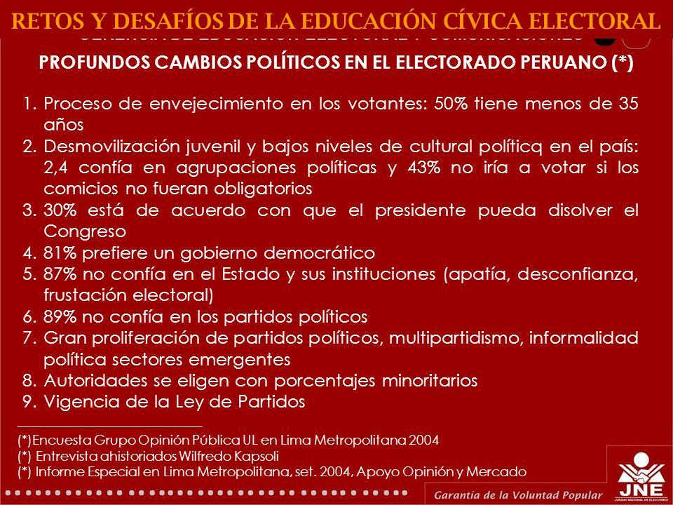 GERENCIA DE EDUCACIÓN ELECTORAL Y COMUNICACIONES PROFUNDOS CAMBIOS POLÍTICOS EN EL ELECTORADO PERUANO (*) RETOS Y DESAFÍOS DE LA EDUCACIÓN CÍVICA ELEC