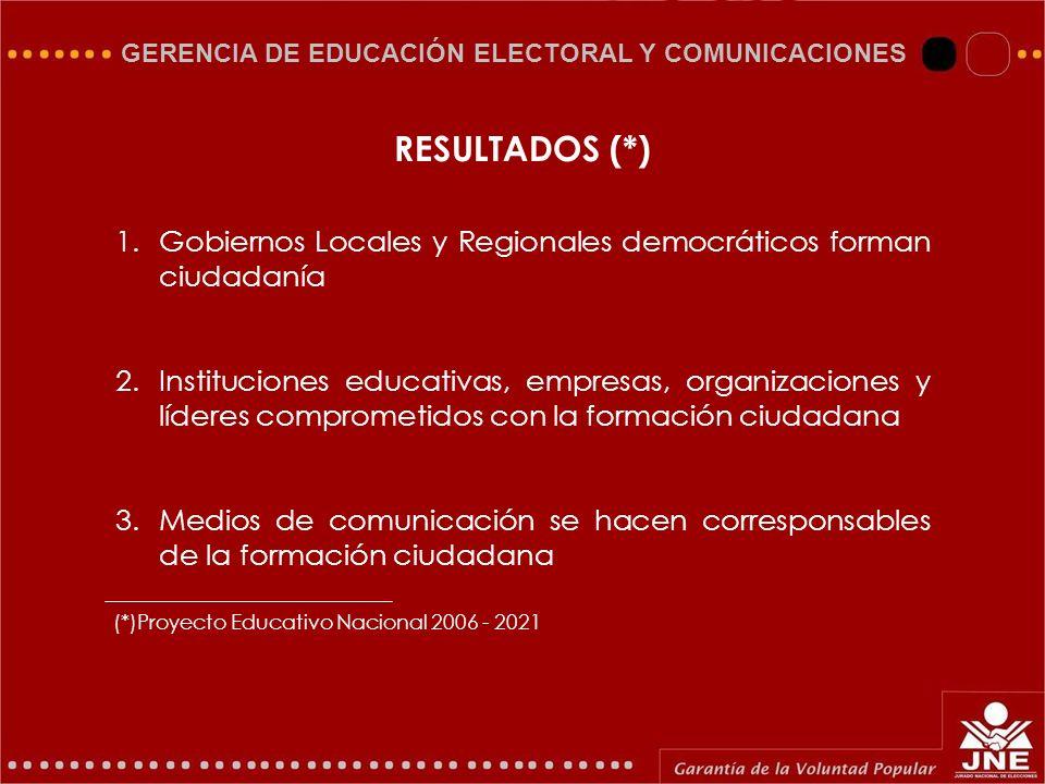 GERENCIA DE EDUCACIÓN ELECTORAL Y COMUNICACIONES PLANEAMIENTO ESTRATÉGICO INSTITUCIONAL MISIÓN Institución Pública conformante del Sistema Electoral Peruano que garantiza el respeto y cumplimiento de la voluntad popular manifestada en los procesos electorales, contribuyendo a la consolidación del sistema democrático, a través de las funciones jurisdiccional, normativa, educativa, fiscalizadora y administrativa, promoviendo hábitos y buenas prácticas de vida cívica y democrática en la ciudadanía VISIÓ N Ser el organismo electoral legitimado por su actuación, que encauce los procesos electorales y la participació n activa de la ciudadanía, constituyén dose en guía y garante de un estado democrático y de derecho de la ciudadanía Promover la construcción de la Educación Ciudadana en los diversos espacios sociales del país.