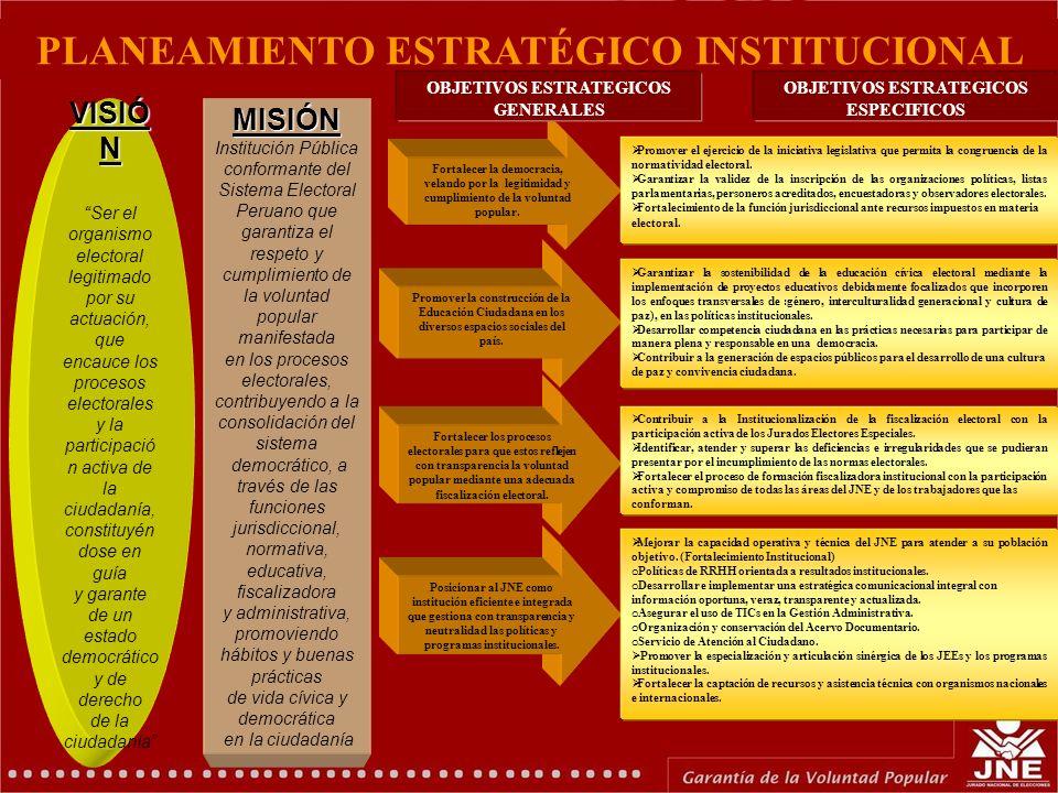 GERENCIA DE EDUCACIÓN ELECTORAL Y COMUNICACIONES PLANEAMIENTO ESTRATÉGICO INSTITUCIONAL MISIÓN Institución Pública conformante del Sistema Electoral P