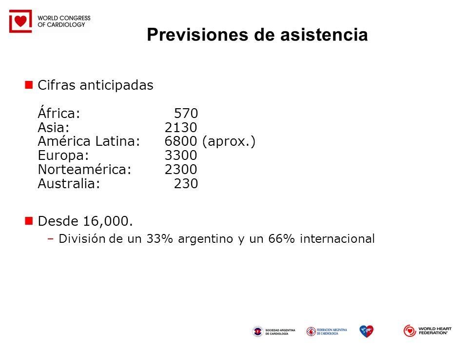 Cifras anticipadas África: 570 Asia:2130 América Latina:6800 (aprox.) Europa:3300 Norteamérica:2300 Australia: 230 Desde 16,000. –División de un 33% a