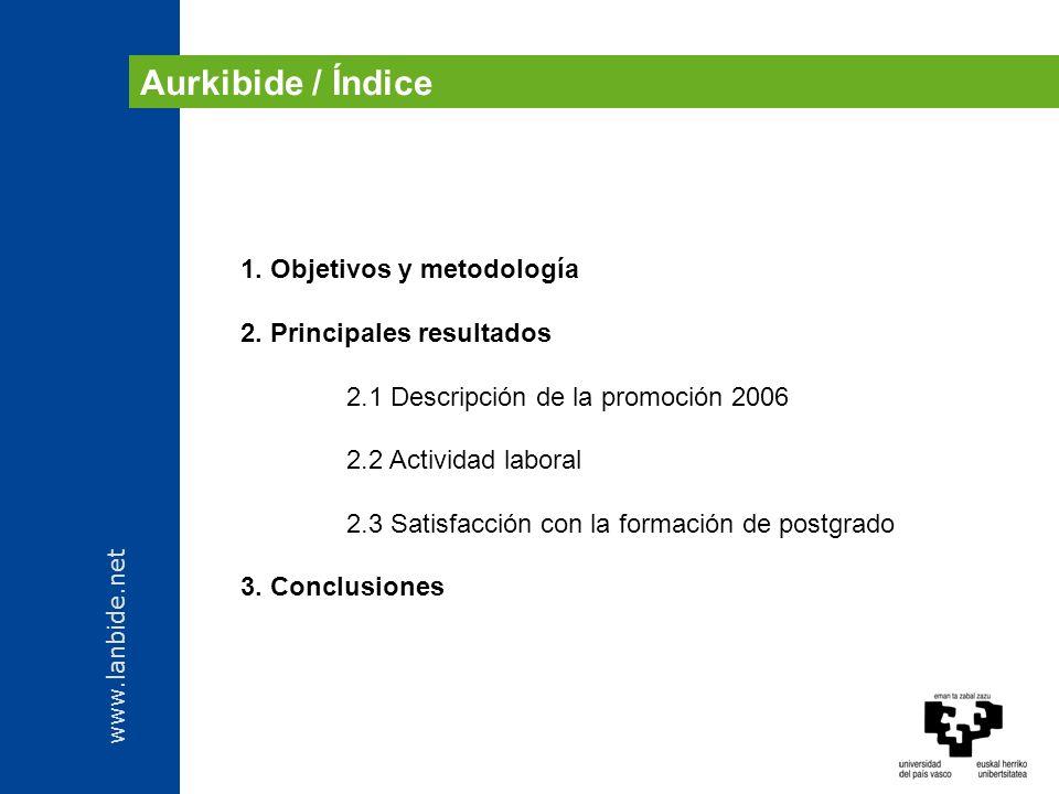 www.lanbide.net Aurkibide / Índice 1. Objetivos y metodología 2. Principales resultados 2.1 Descripción de la promoción 2006 2.2 Actividad laboral 2.3
