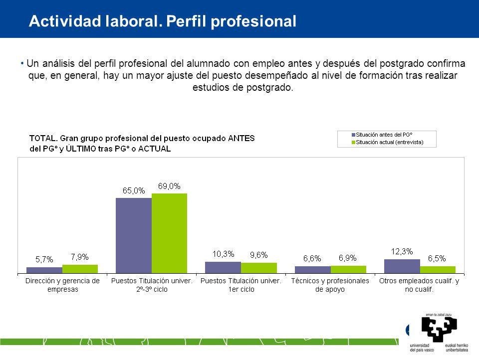 Actividad laboral. Perfil profesional Un análisis del perfil profesional del alumnado con empleo antes y después del postgrado confirma que, en genera
