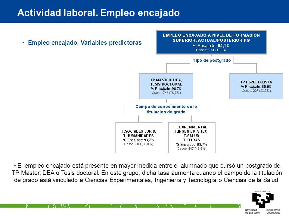 Actividad laboral. Empleo encajado Empleo encajado. Variables predictoras El empleo encajado está presente en mayor medida entre el alumnado que cursó