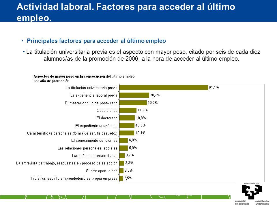Actividad laboral. Factores para acceder al último empleo. Principales factores para acceder al último empleo La titulación universitaria previa es el