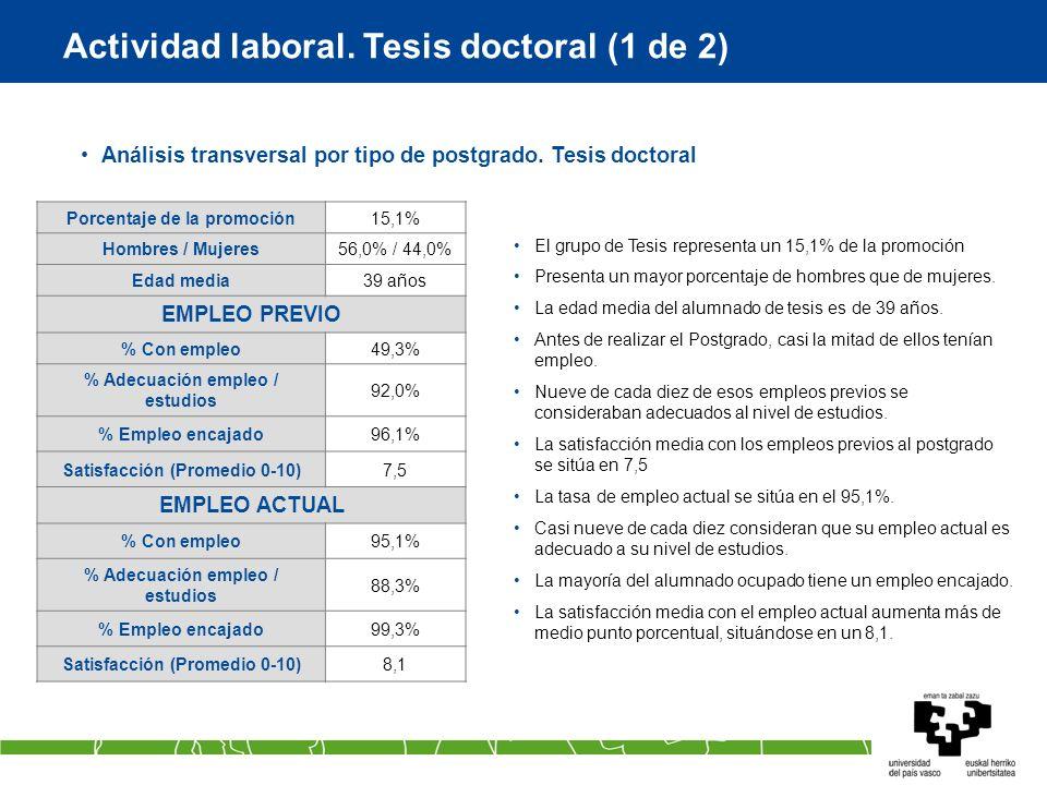 Actividad laboral. Tesis doctoral (1 de 2) Análisis transversal por tipo de postgrado. Tesis doctoral El grupo de Tesis representa un 15,1% de la prom