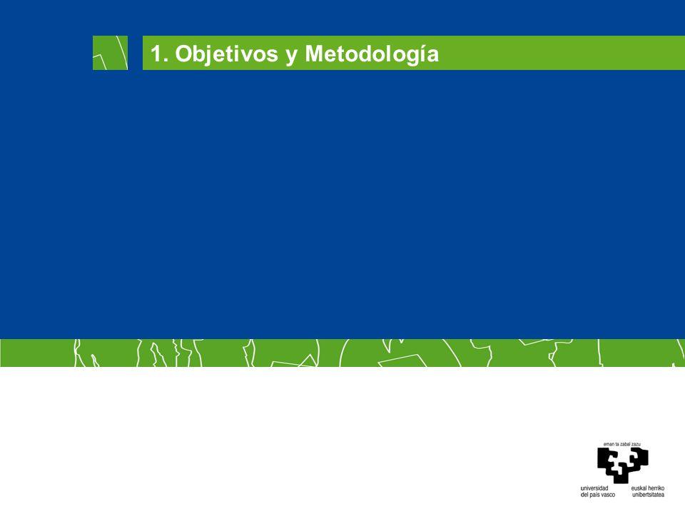 1. Objetivos y Metodología