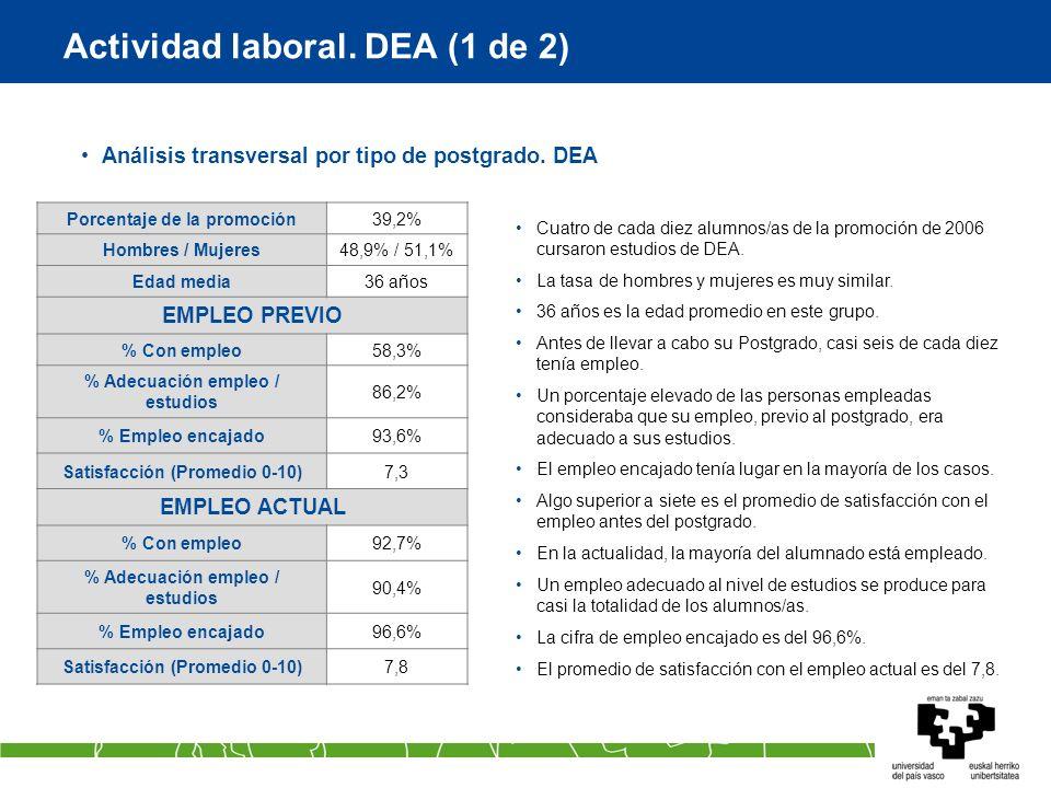 Actividad laboral. DEA (1 de 2) Análisis transversal por tipo de postgrado. DEA Cuatro de cada diez alumnos/as de la promoción de 2006 cursaron estudi