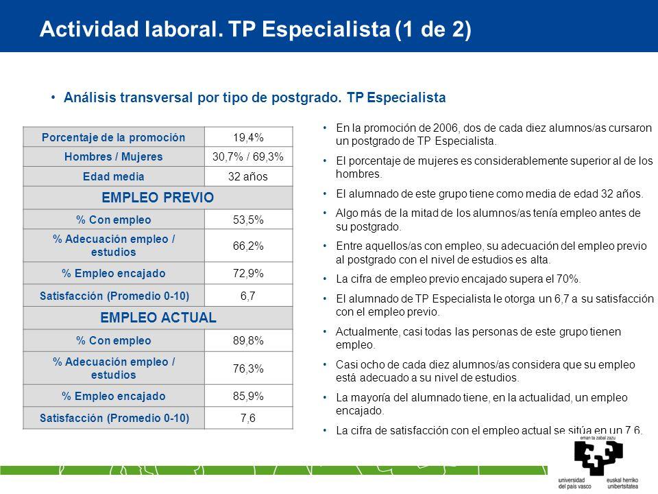 Actividad laboral. TP Especialista (1 de 2) Análisis transversal por tipo de postgrado. TP Especialista En la promoción de 2006, dos de cada diez alum