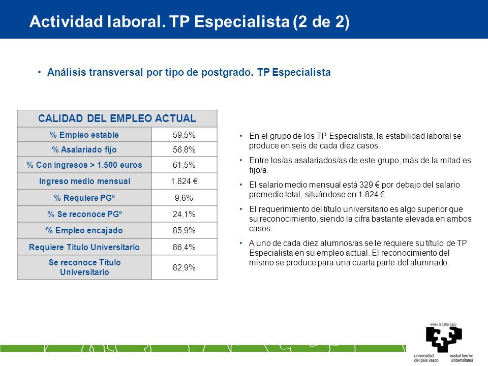 Actividad laboral. TP Especialista (2 de 2) Análisis transversal por tipo de postgrado.