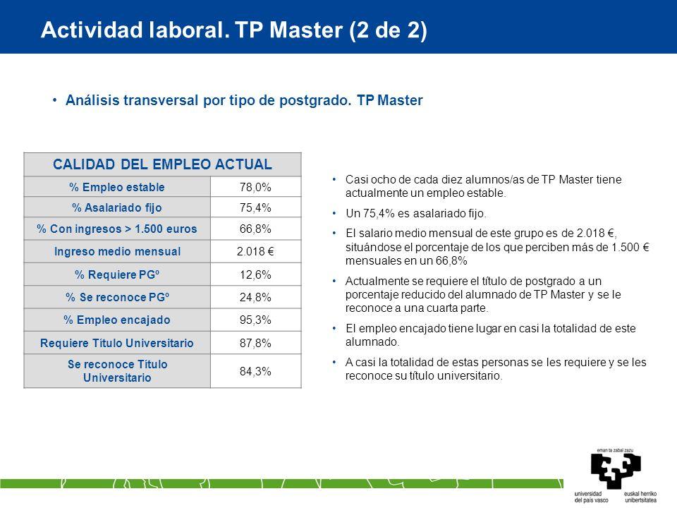 Actividad laboral. TP Master (2 de 2) Análisis transversal por tipo de postgrado. TP Master Casi ocho de cada diez alumnos/as de TP Master tiene actua