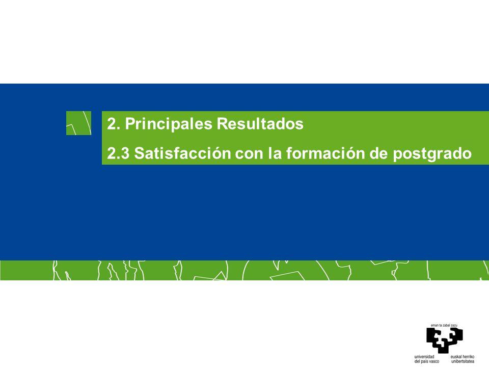 2. Principales Resultados 2.3 Satisfacción con la formación de postgrado