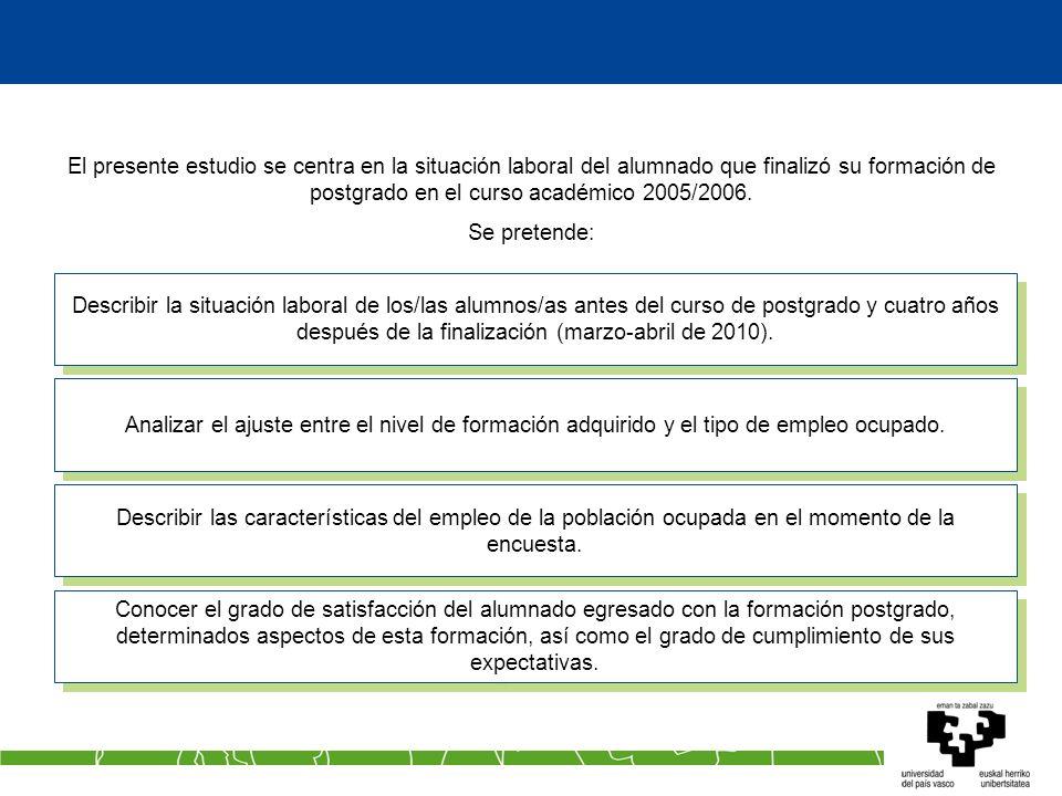 Objetivo del estudio El presente estudio se centra en la situación laboral del alumnado que finalizó su formación de postgrado en el curso académico 2005/2006.